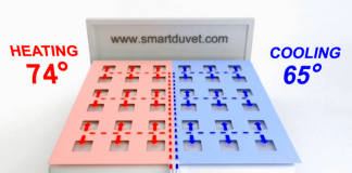 Nuevo edredón inteligente Smartduvet