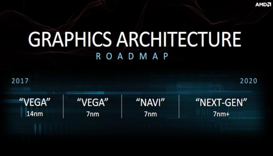 La nueva tarjeta gráfica de AMD reducirá el consumo eléctrico