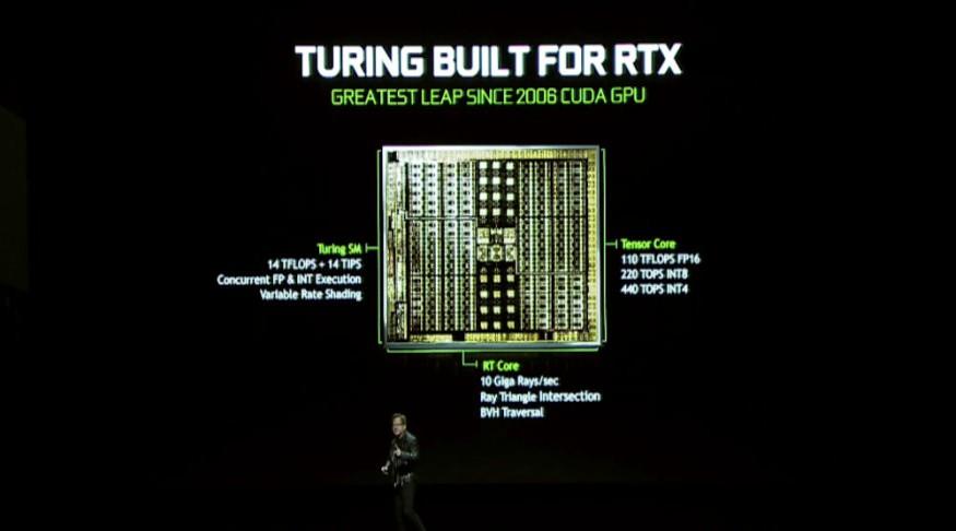 Nvidia oficializa sus nuevas tarjetas gráficas GeForce RTX 20