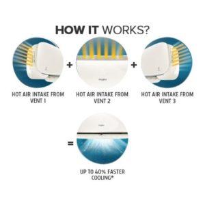 aire acondicionado whirlpool 3D
